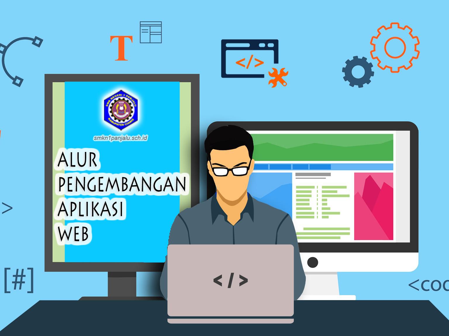 Alur Pengembangan Aplikasi Web Pemrograman Web Smk Rpl Smkn 1 Panjalu
